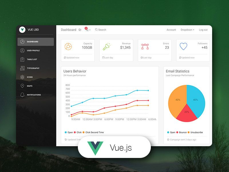 Vue Light Bootstrap Dashboard - VueJS