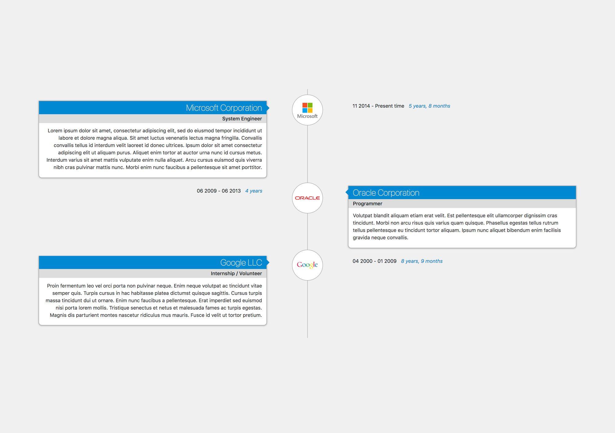 Bootstrap-Vue Timeline - VueJS