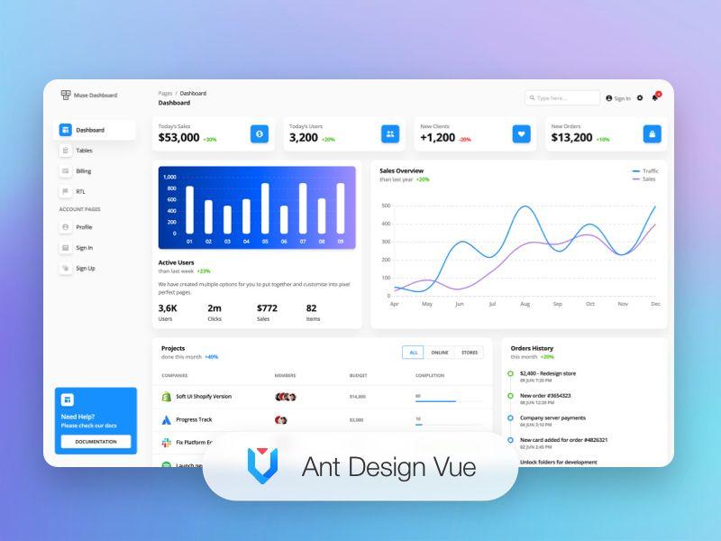 Muse - Vue Ant Design Dashboard - VueJS