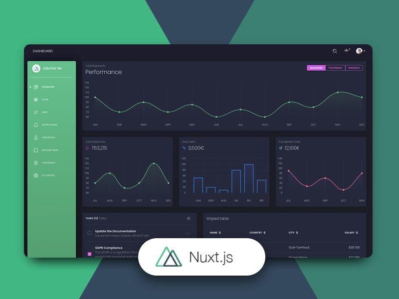 Nuxt Black Dashboard - VueJS