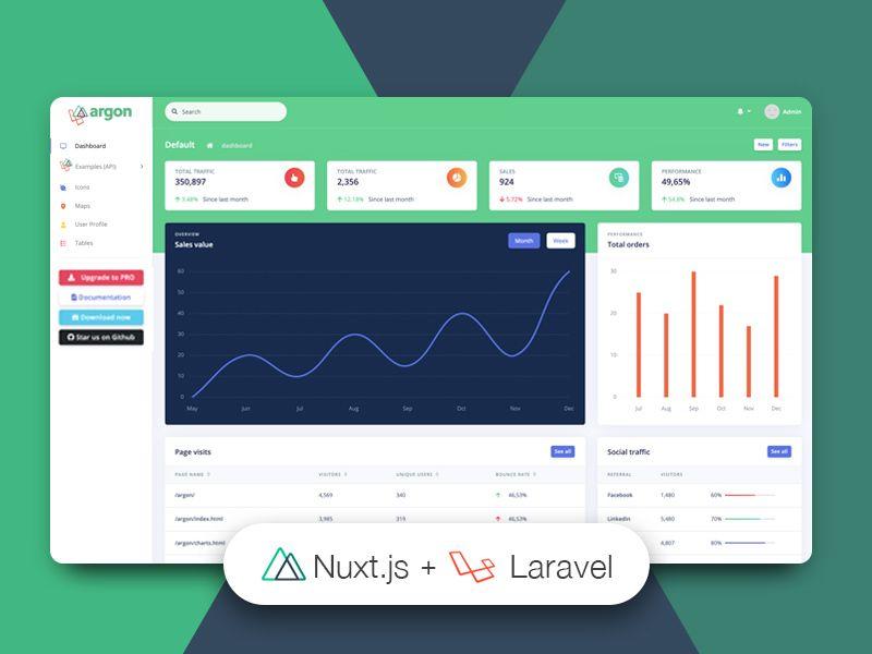 Nuxt Argon Dashboard Laravel - VueJS
