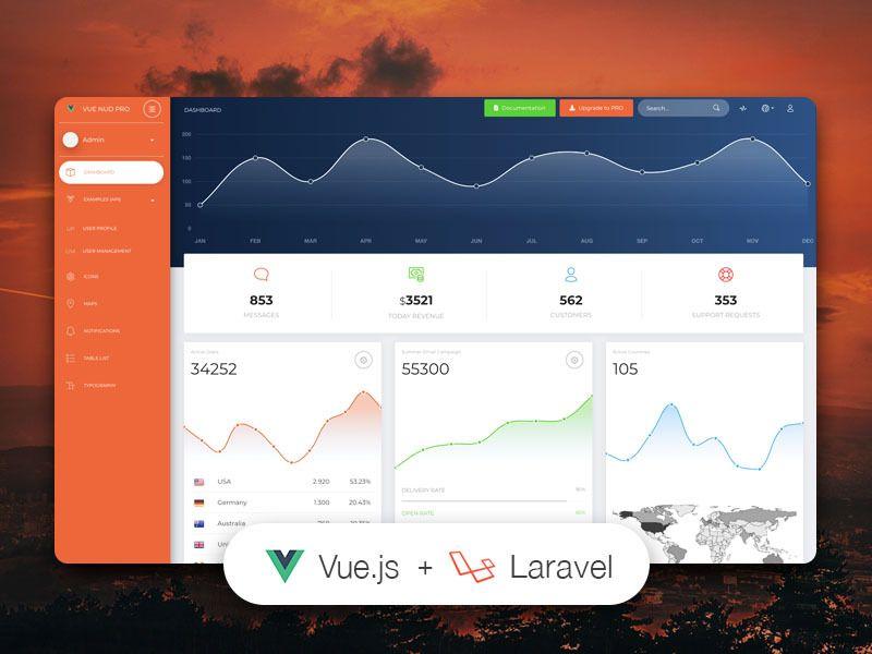 Vue Now UI Dashboard Laravel - VueJS